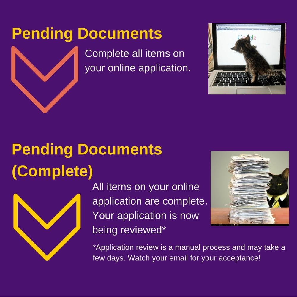 Pending Documents: Complete all items on your online application. Pending Documents (Complete): All items on your online application are complete. Your application is now being reviewed*. *Application review is a manual process and may take a few days. Watch your email for your acceptance!